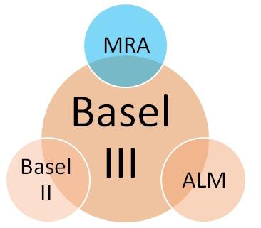 סיכוני נזילות - Basel 2